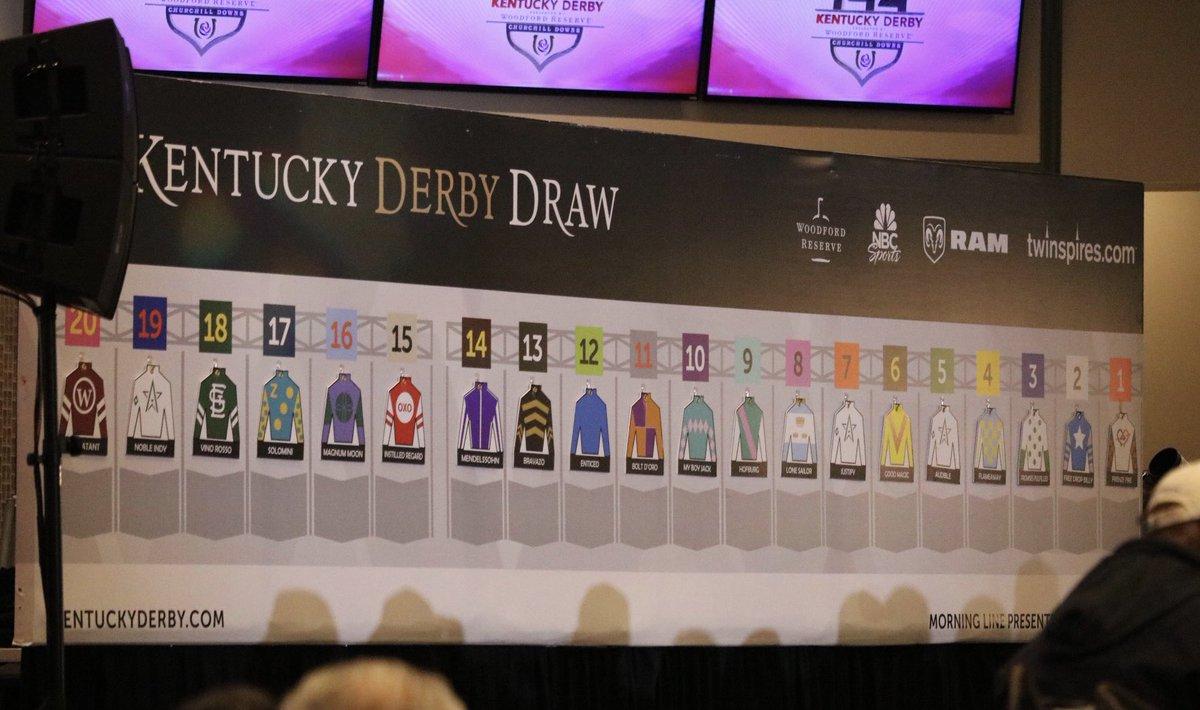 Camino al Kentucky Derby 2018 -  Hoy se realizó el sorteo de Gateras. Justify partirá desde el cajón 7