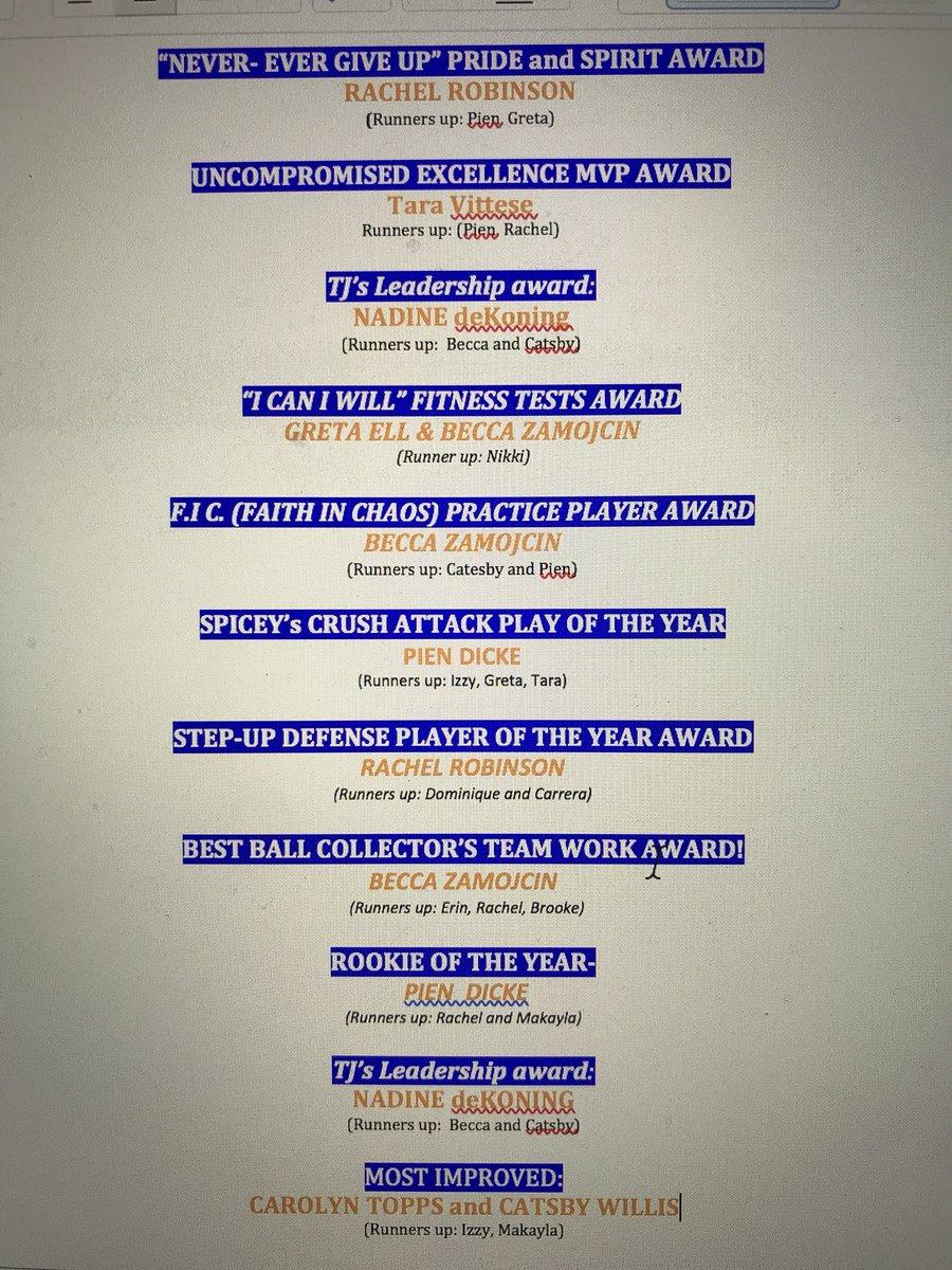 Virginia Field Hockey On Twitter Uvafh Announces Team Awards