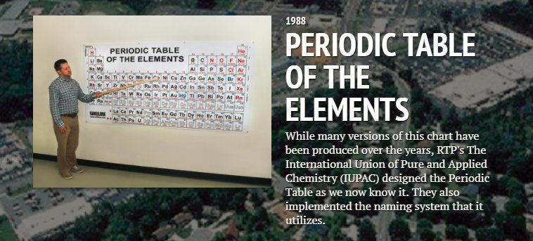 Thertp On Twitter Fun Fact The Periodic Table Of Elements As We
