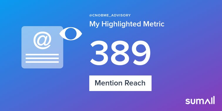 My week on Twitter 🎉: 1 Mention, 389 Mention Reach, 4 New Followers. See yours with sumall.com/performancetwe…