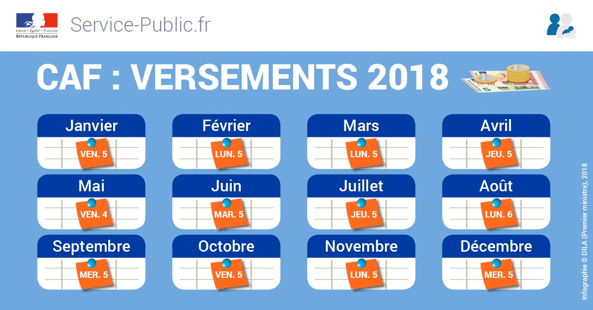 Calendrier Virement Caf.Caf Agendavosdroits Aides Caf Versees Principe Exception