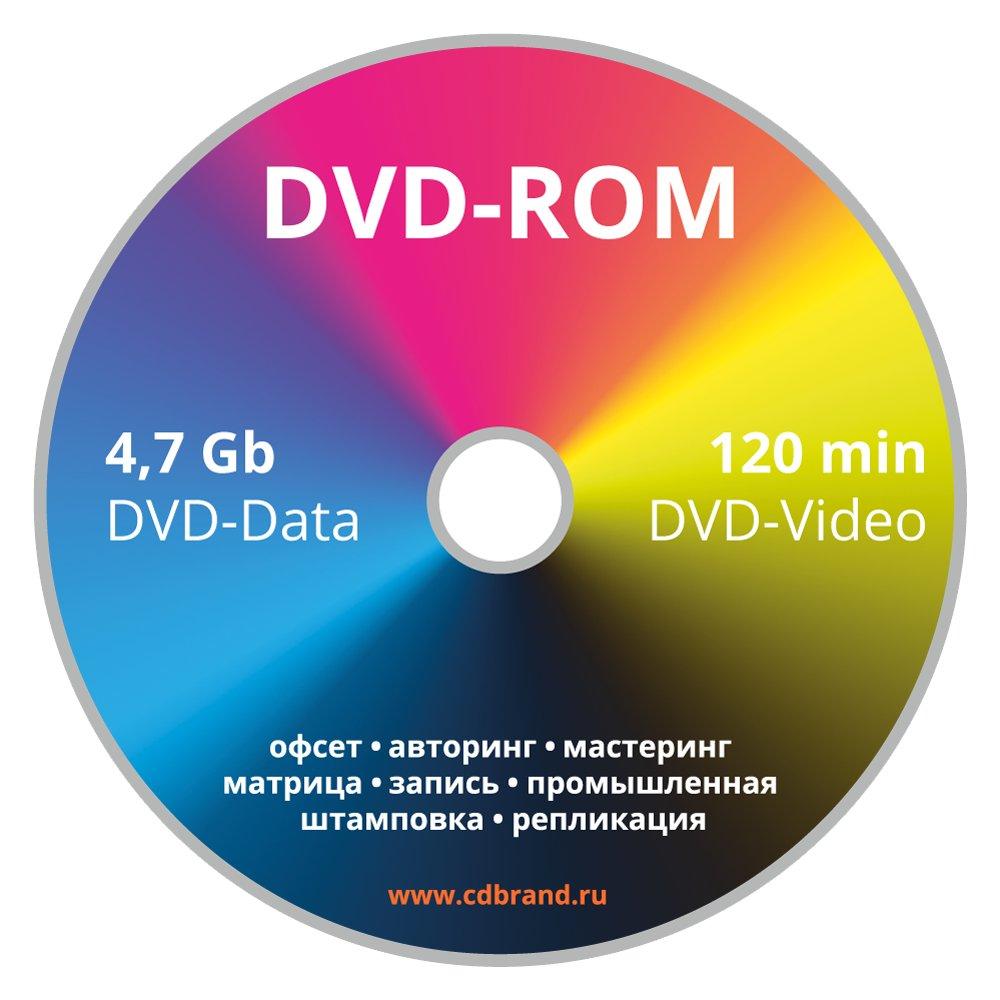 картинка на диск формат пока швы