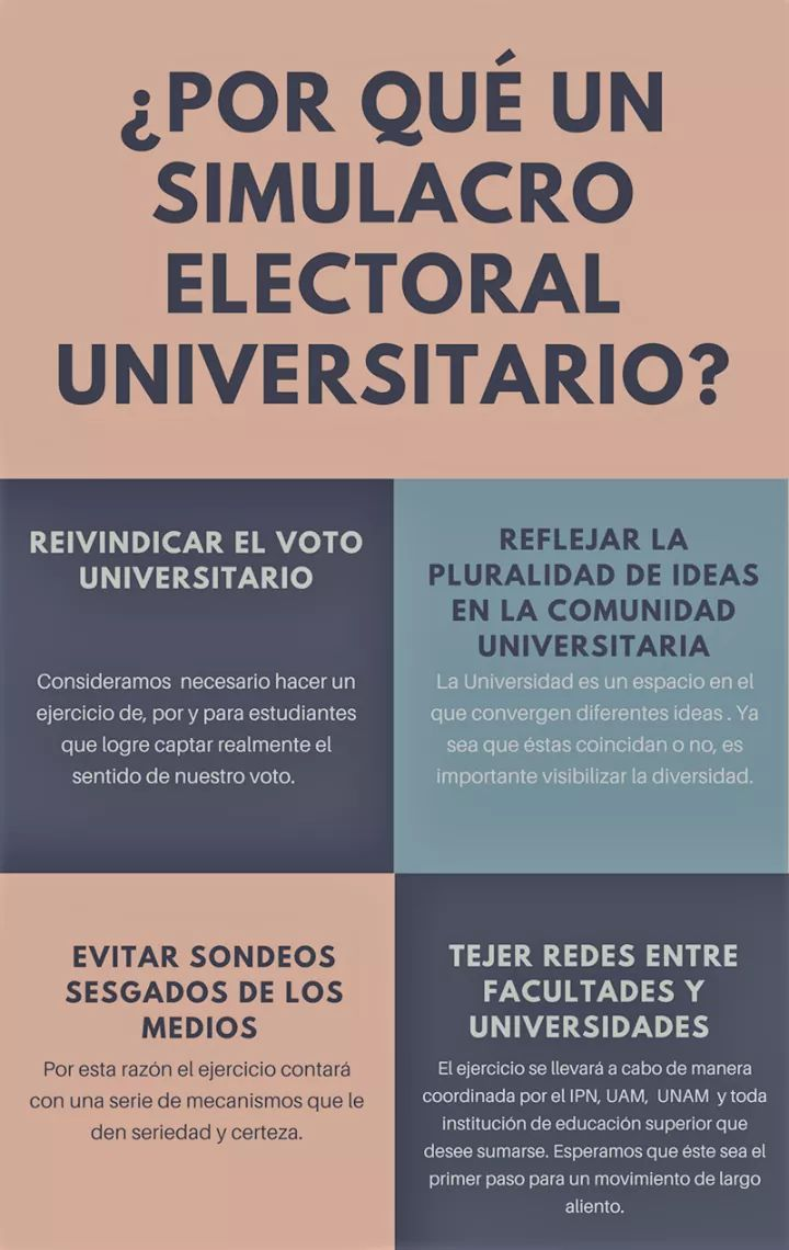 Asombroso La Plantilla Se Reanuda Para Estudiantes Universitarios ...