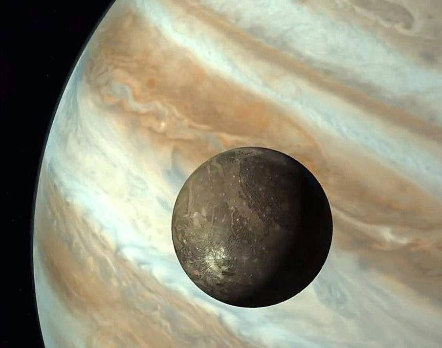 ganymede auroral belt shifting - 904×712