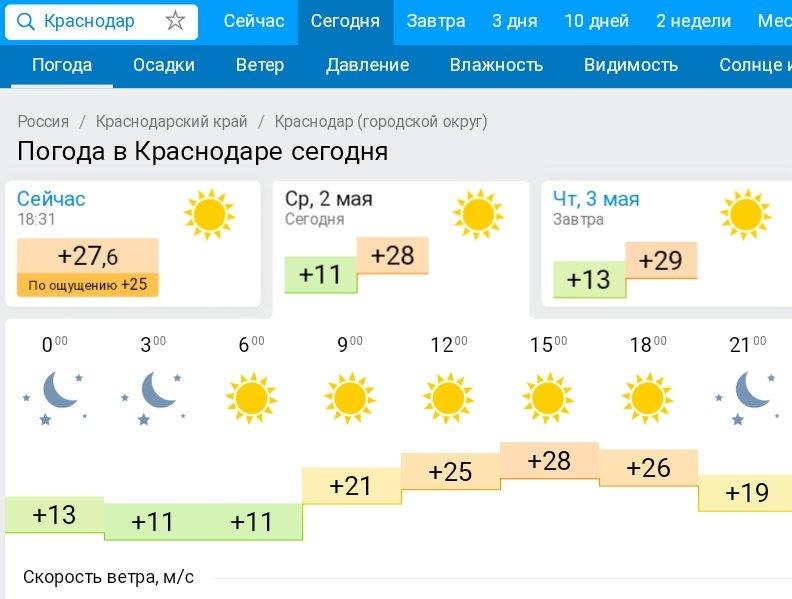 Погода в городах и населенных пунктах рядом.