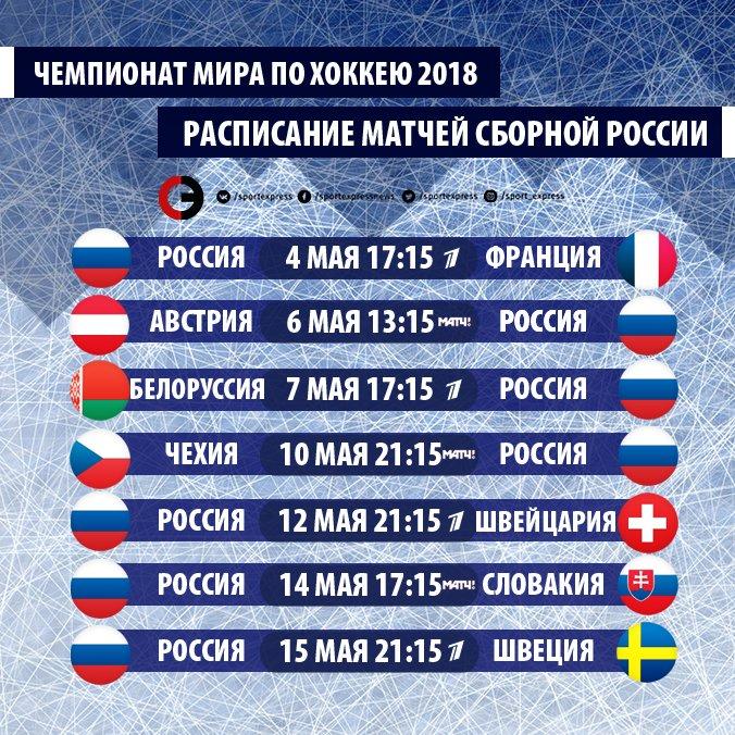 Хроника чемпионата мира по хоккею 2018. Состав сборной России