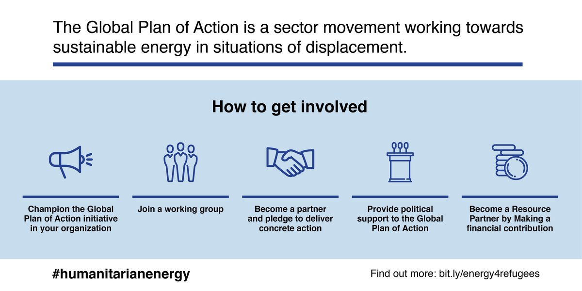 Unitar On Twitter The Globalplanofaction For