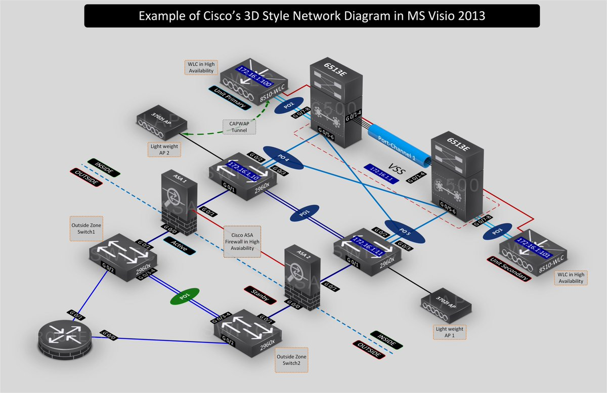 3d Networking On Twitter 3d Style Network Diagram In Ms Visio 2013