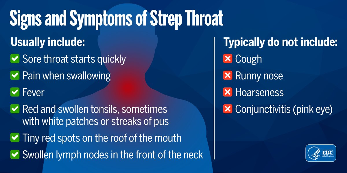 Cdc On Twitter Do You Know The Symptoms Of Strepthroat Strep