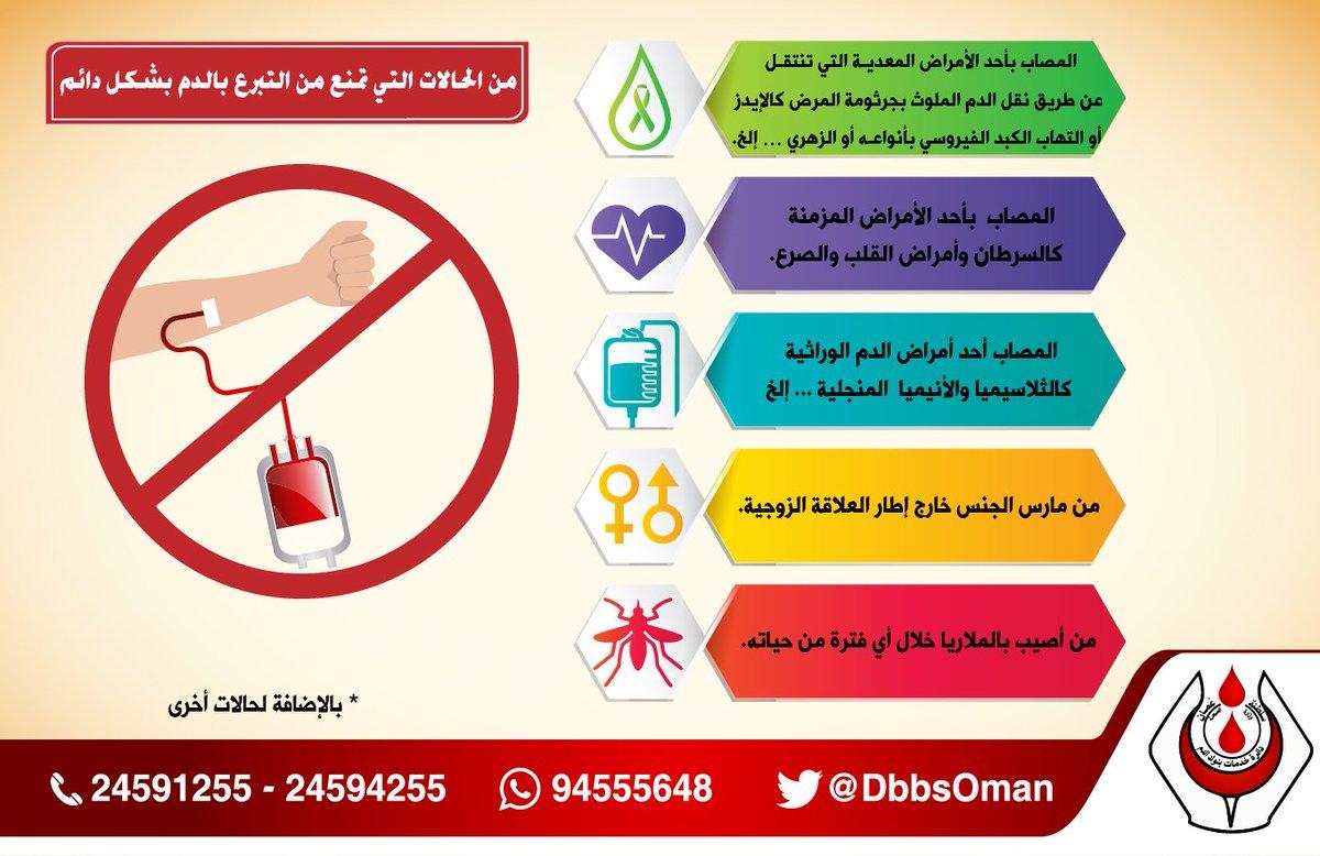 سلامة الدم Hashtag On Twitter