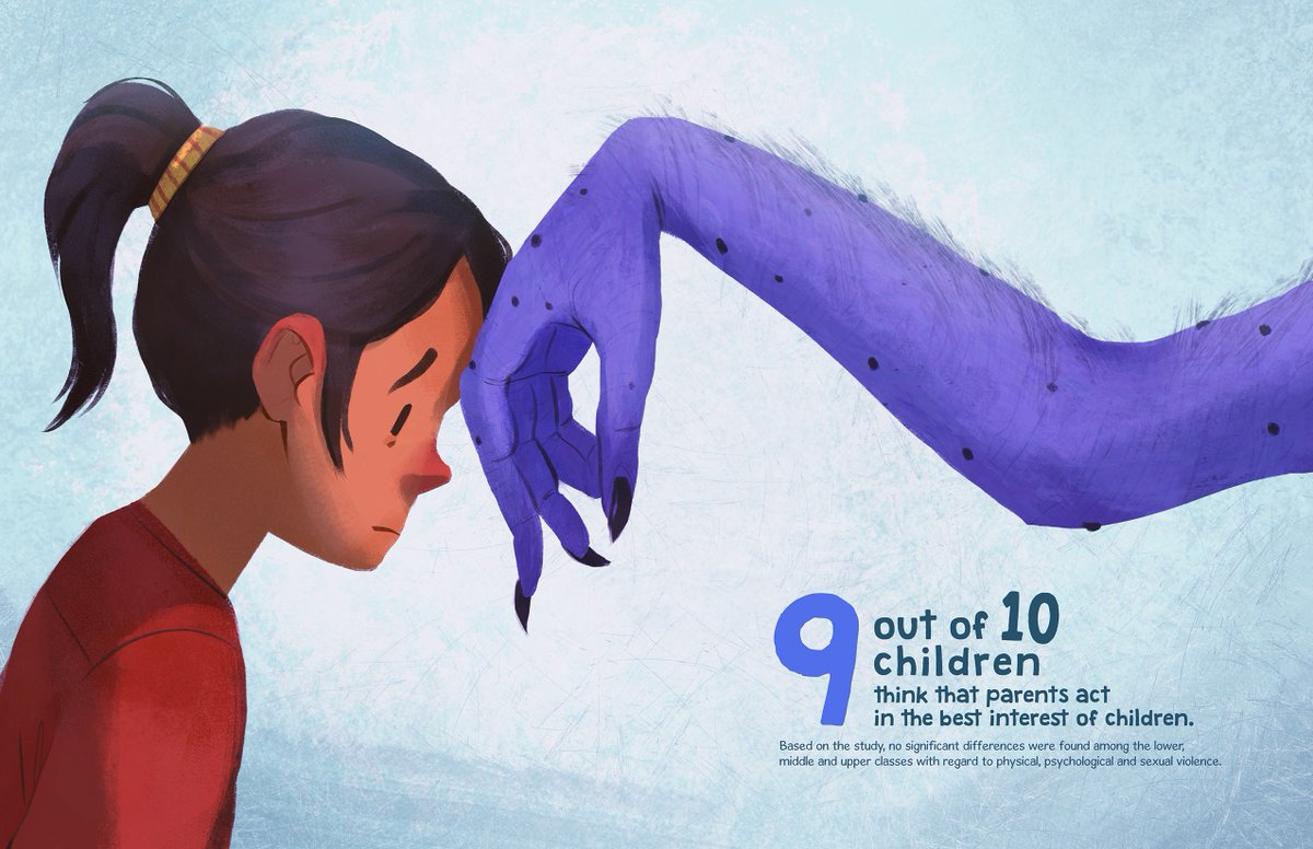 9 Out Of 10 Parents Think Their Kids >> Chr Philippines On Twitter 9 Out Of 10 Children Think That Parents