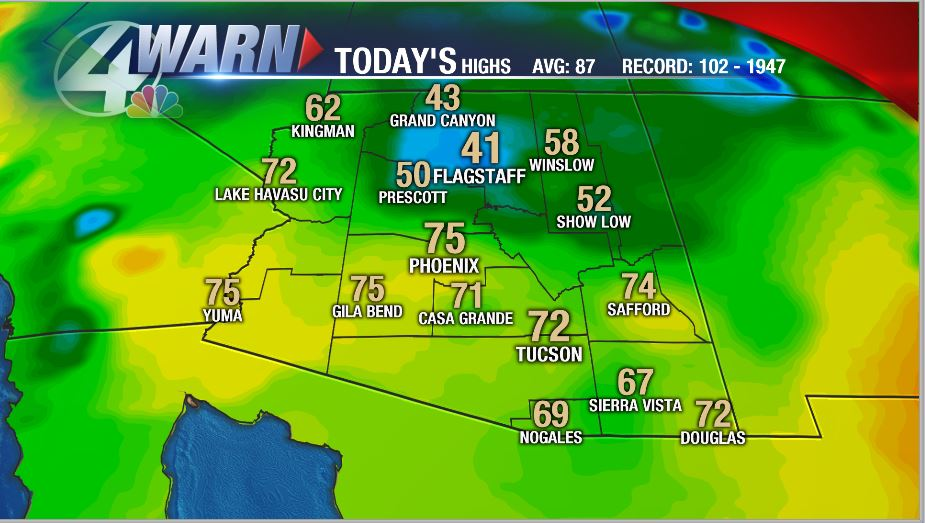 Kvoa News 4 Tucson On Twitter Who S Ready For High Temperatures 30