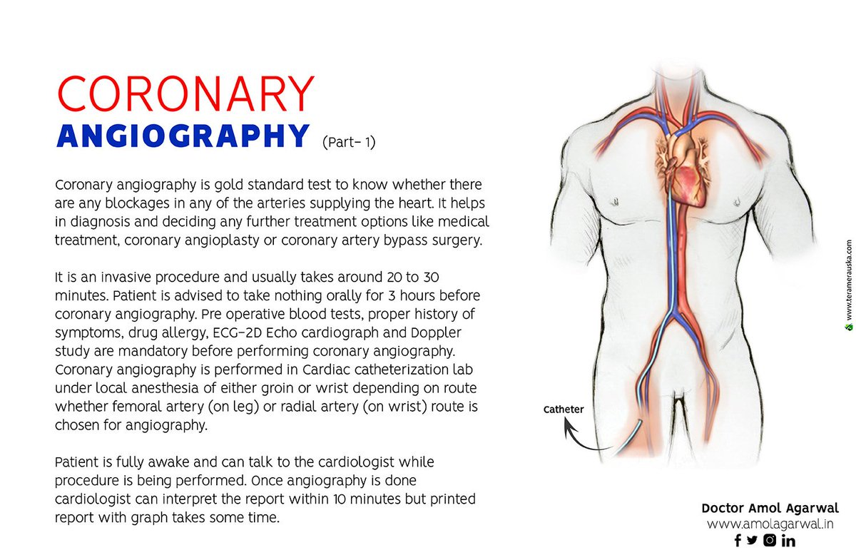 Dr Amol Agarwal On Twitter Coronary Angiography Part 1
