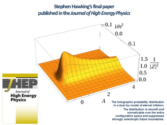 free statistical modelling of molecular