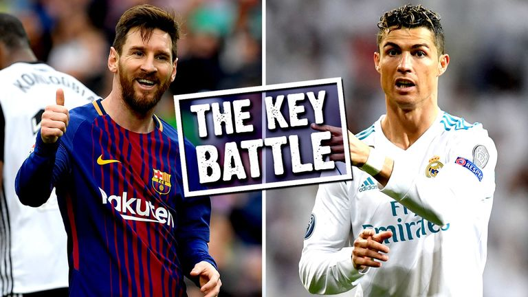 Image result for messi vs ronaldo 2018