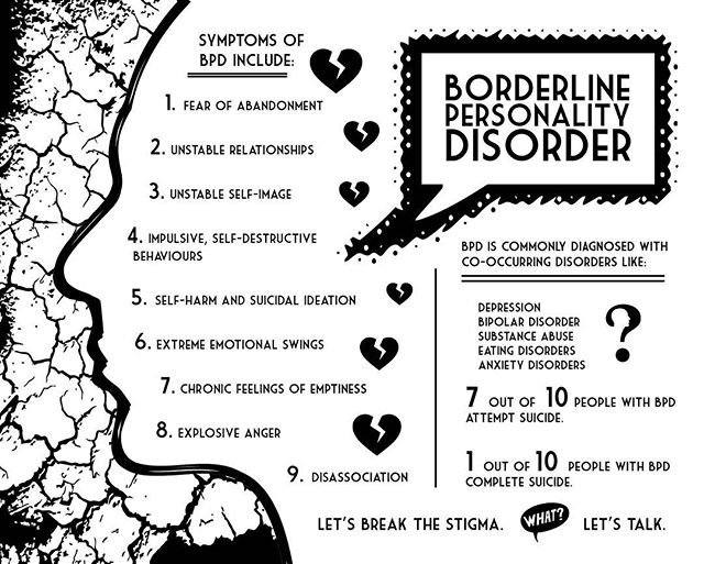borderlinepersonality hashtag on Twitter