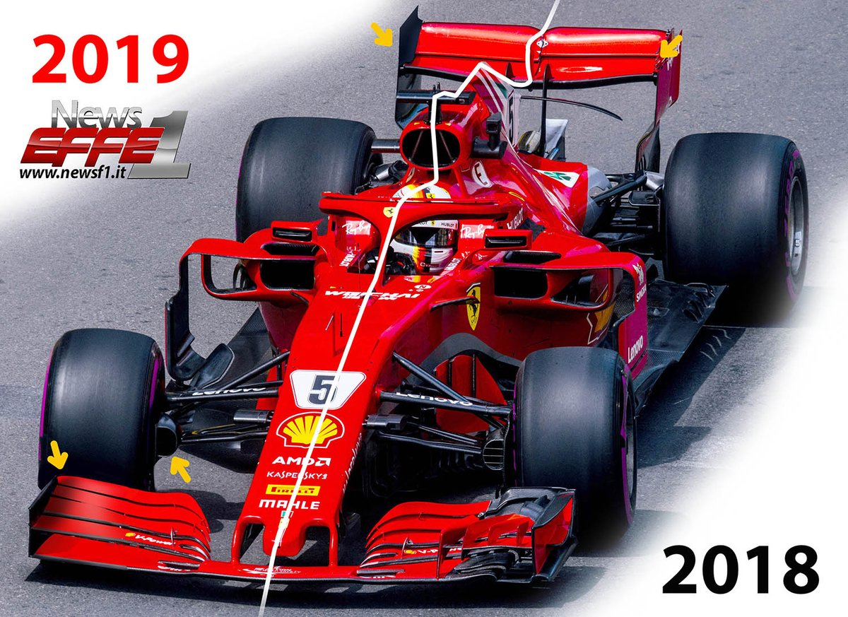 formel 1 plan 2019