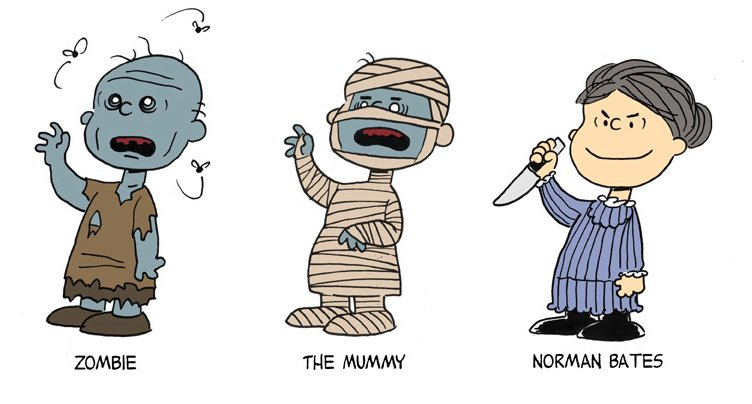 Dr Giallo On Twitter Zombie Mummy Mommy Norman Bates