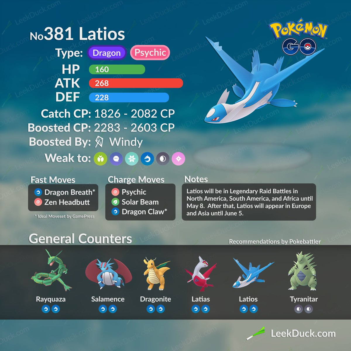 Lapras... what a life! The late 2016 update skyrocketed other Pokémon ahead  of it on the CP charts, and the early 2017 update sent Lapras tumbling down.