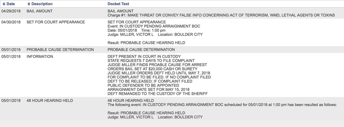 @PokerGrump Here's the info if you can't find it... Should the District Atty find cause at this point?