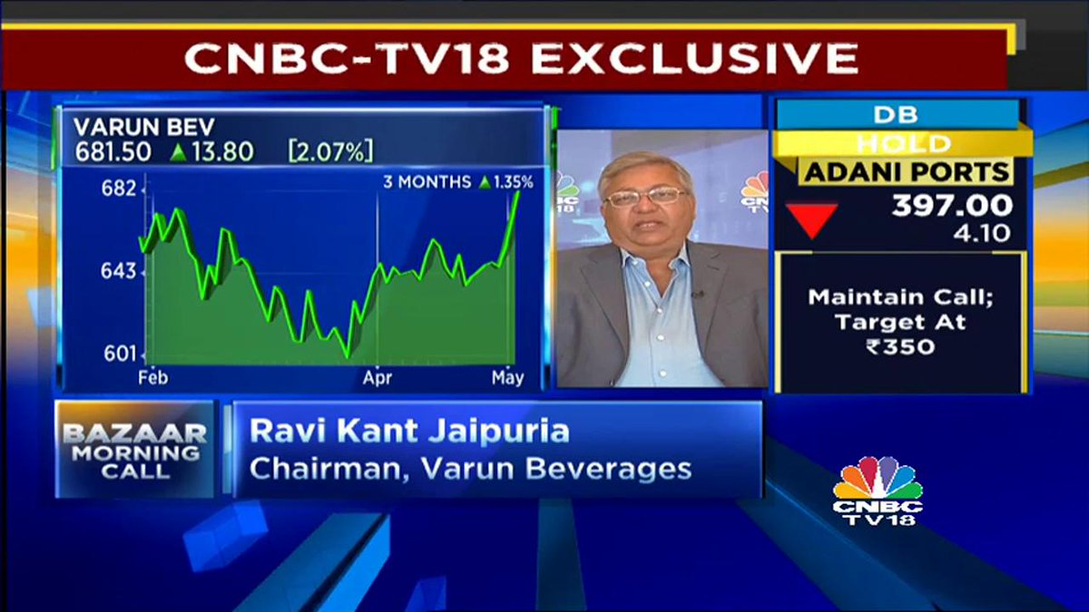 Varun Beverages posted set earnings quarter Ravi Kant