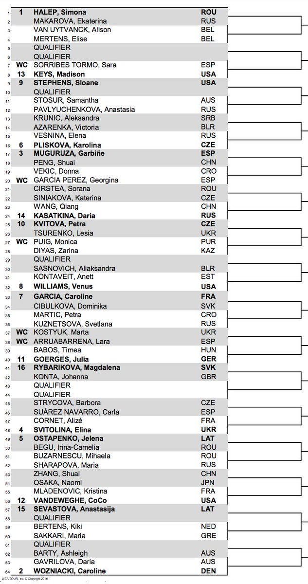 WTA 2018 - Page 38 DcV5qphW0AAiNE-