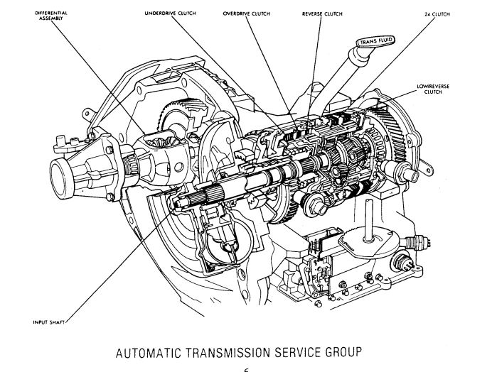 41te Transmission Rebuild Manual