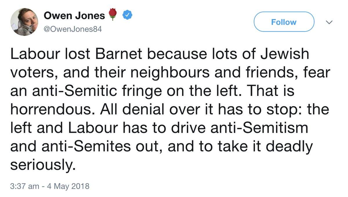 Image result for Barnet anti=-semitism