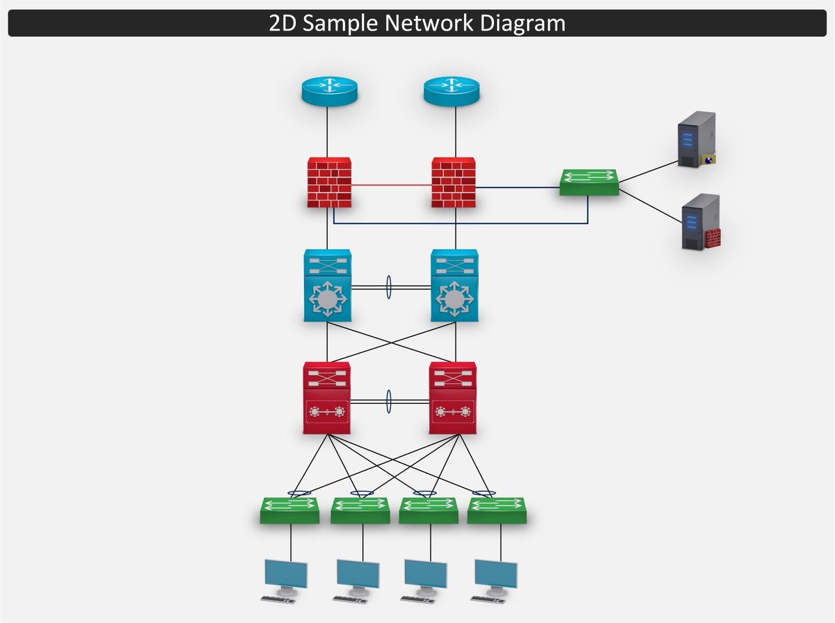 The Network Visio Network Diagram And Drawings Jump Start Template