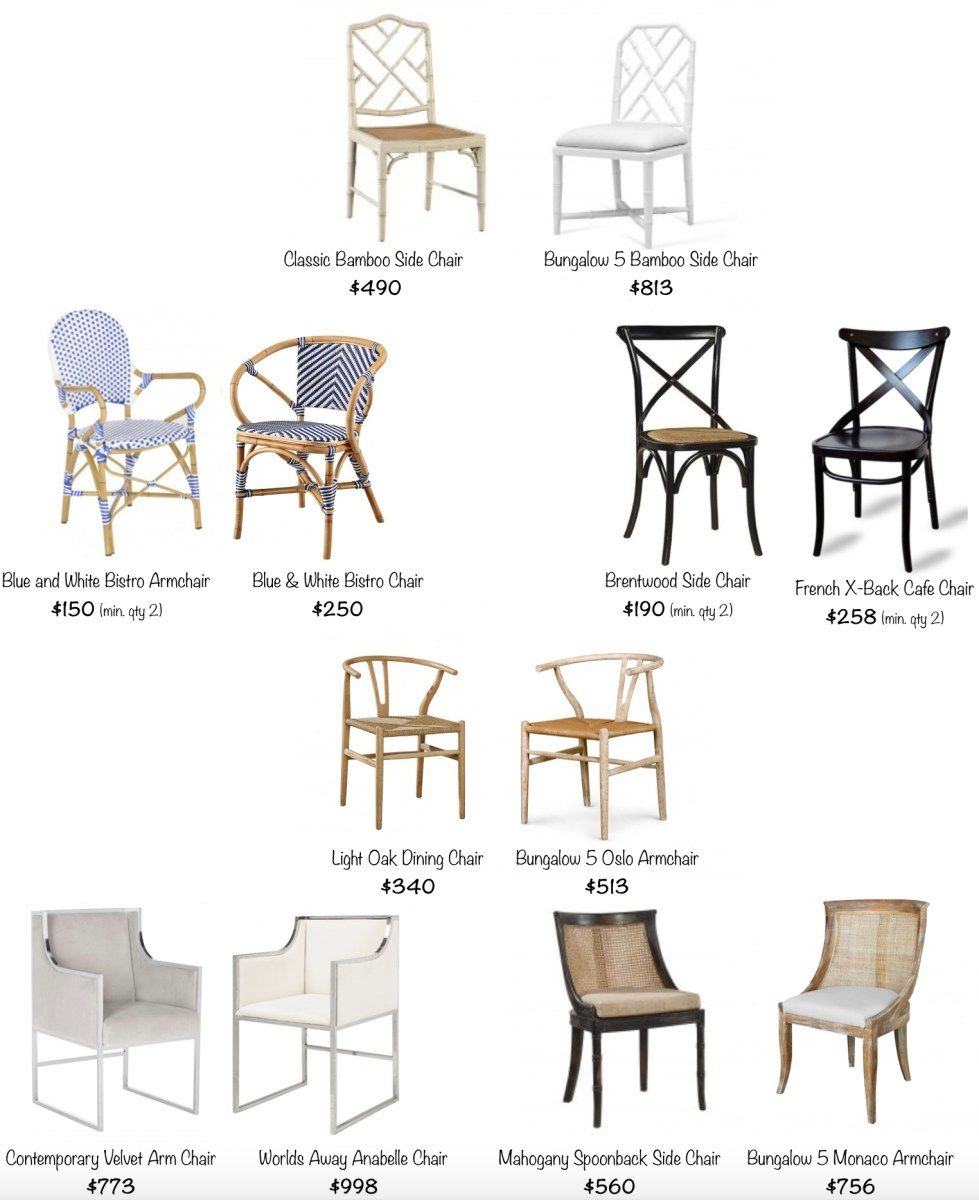 Amazing Wellappointedhouse On Twitter On The Blog Trendy Dining Alphanode Cool Chair Designs And Ideas Alphanodeonline