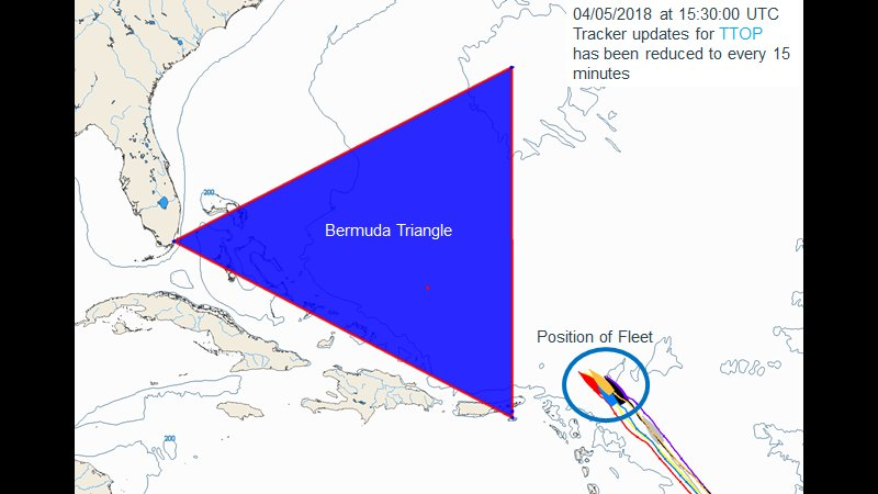 Can bermuda triangle position