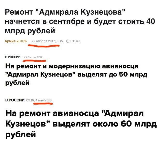 В Сирии сбит новейший российский истребитель Су-30СМ стоимостью 1,5 млрд рублей - Цензор.НЕТ 6410