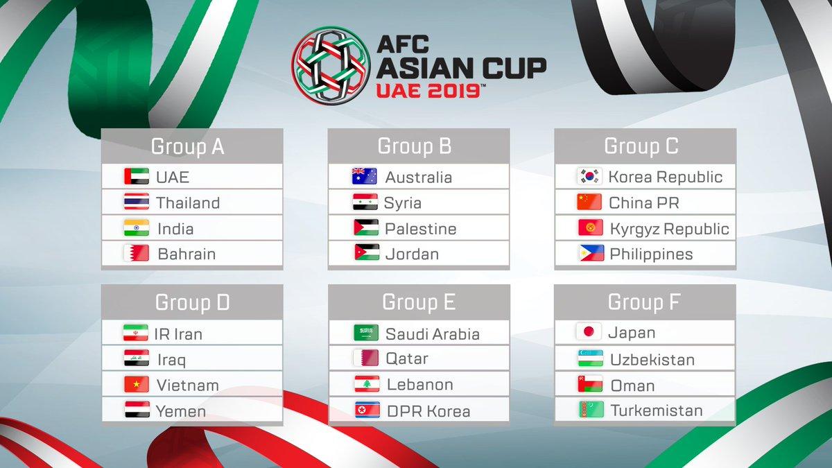 Kết quả chia bảng VCK Asian Cup 2019.