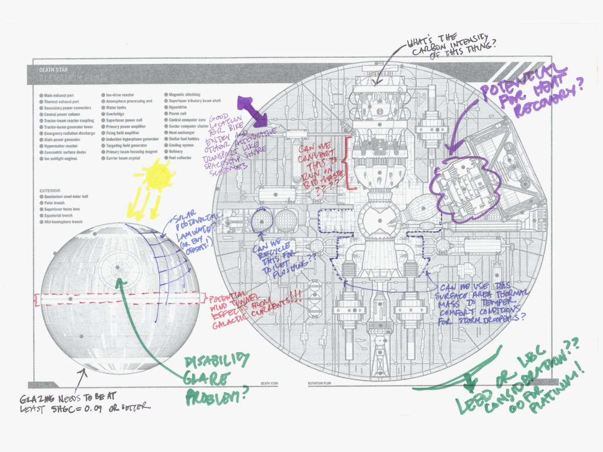 Digi Key Electronics On Twitter Architects And Engineers Shove A Electrical Schematic Digikey Lightsaber Through The Deathstars Bad Design Starwars Https Tco De89evkmyi