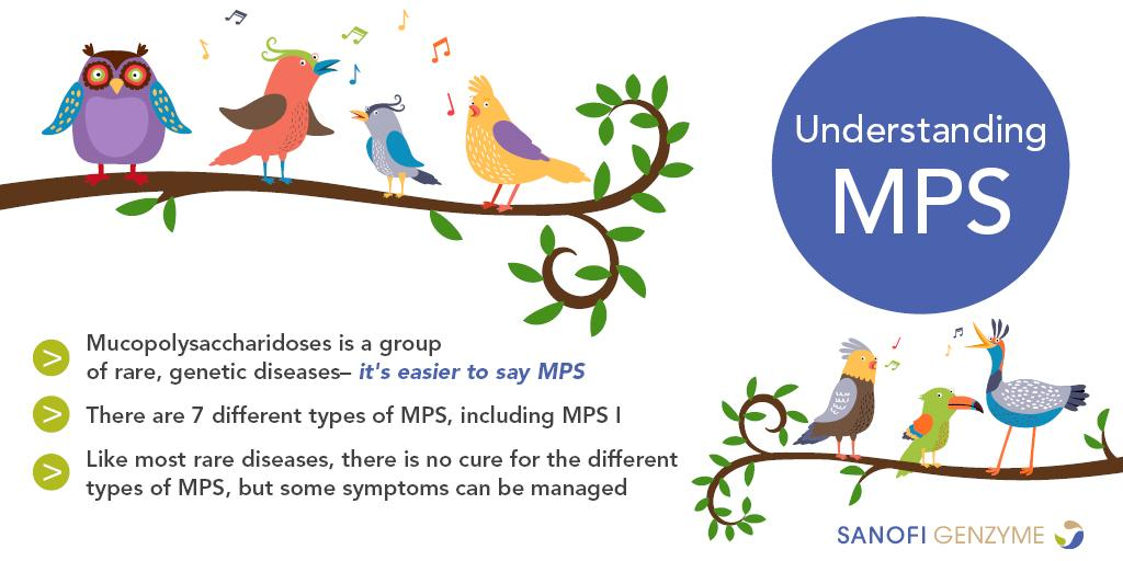 What Is Mps >> Sanofi Genzyme On Twitter What Is Mps Learn More About