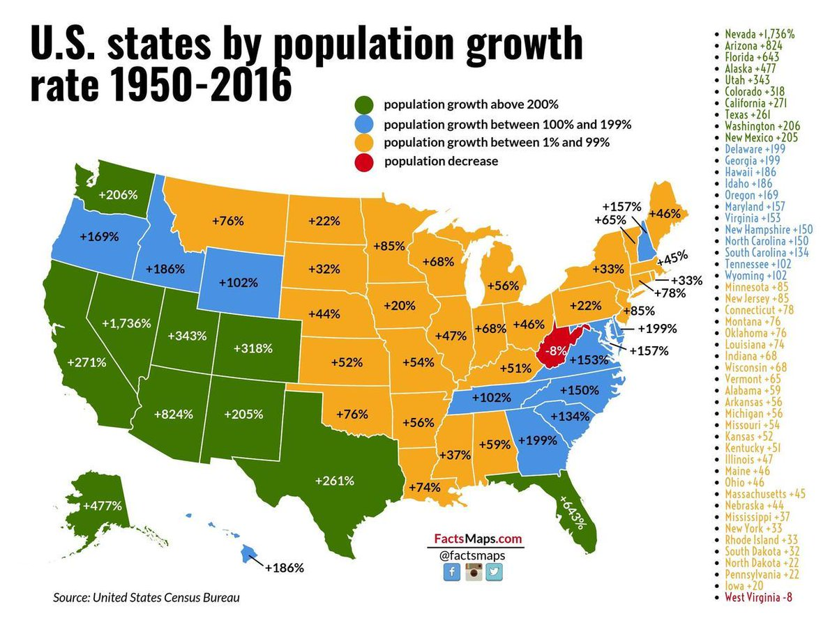 demographics of the united states and Us population table by year, historic, and current data current us population is 32848 million.