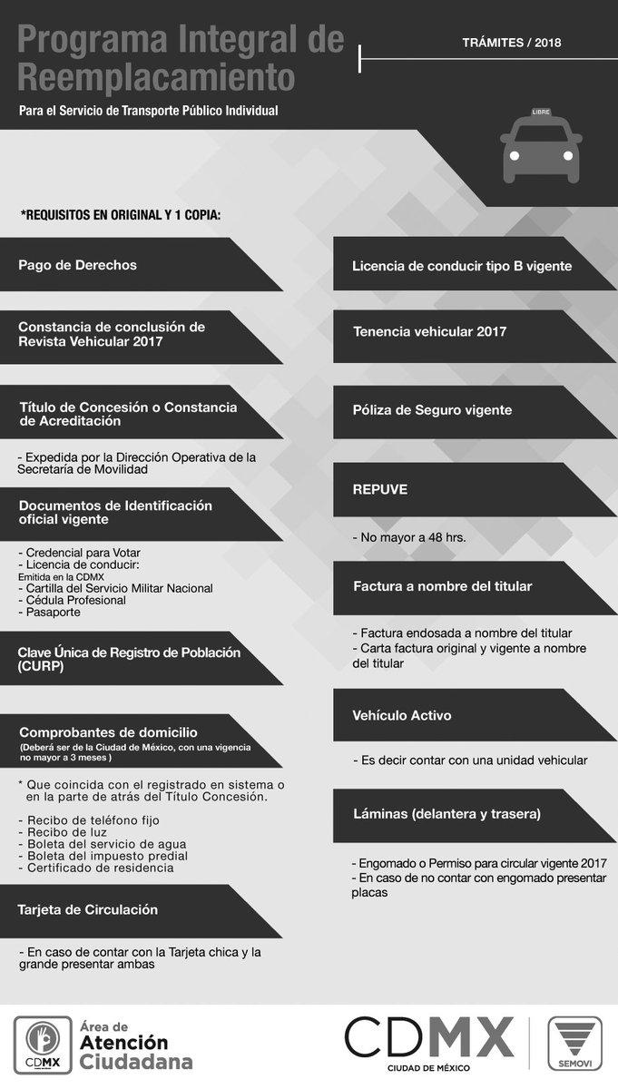 Hermosa Centro De Reanudación Pro Profesional Imágenes - Ejemplo De ...