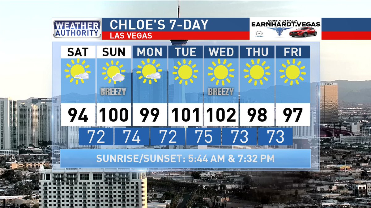 A Golden 7 Day Forecast For Our Vegas Golden Knights Were Also Serving Up Our First Round Of Triple Digits Over The Weekend And Next Week