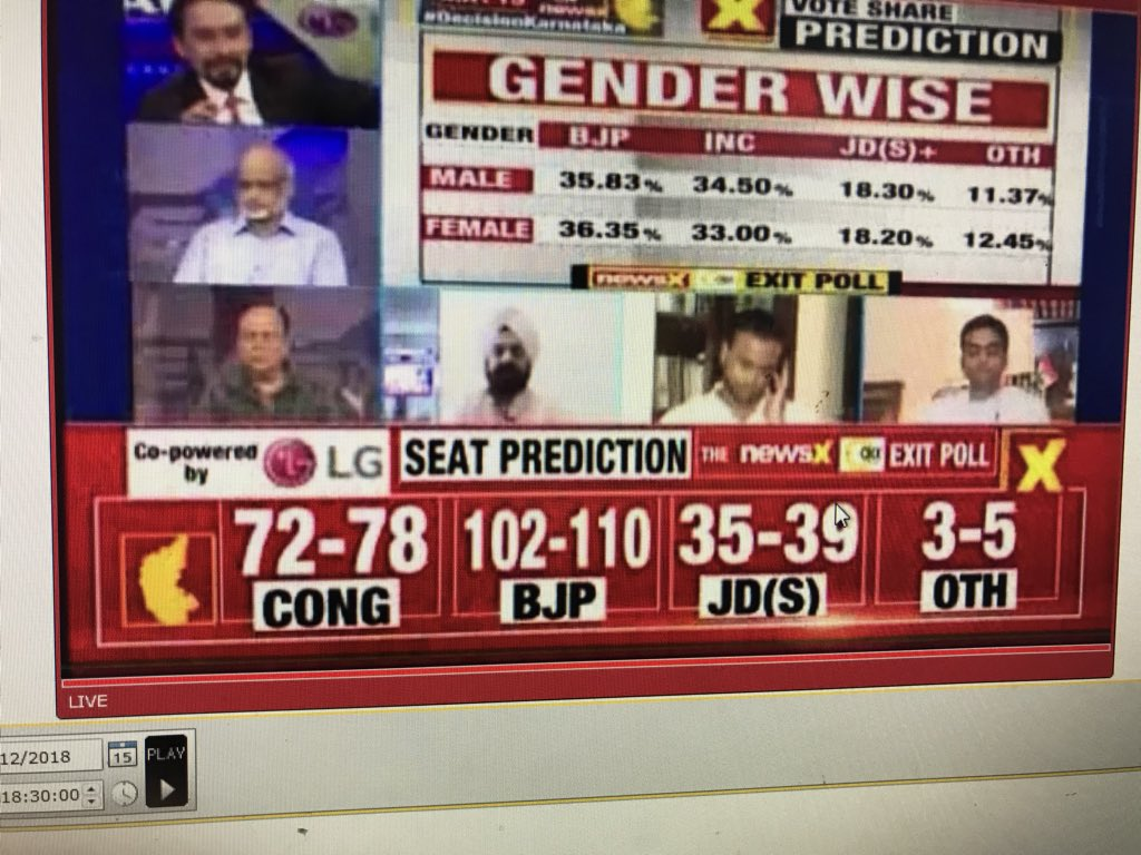 News X-Today's Chanakya Exit Poll #Karnataka