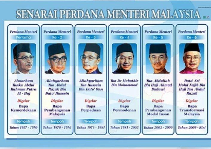 Perdana Menteri Malaysia Dan Gelaran
