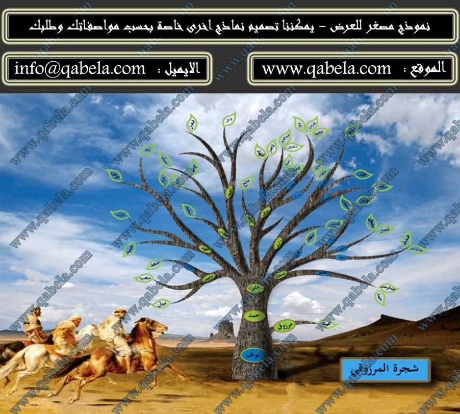 تصميم شجرة العائلة 1 Family Tree Twitter