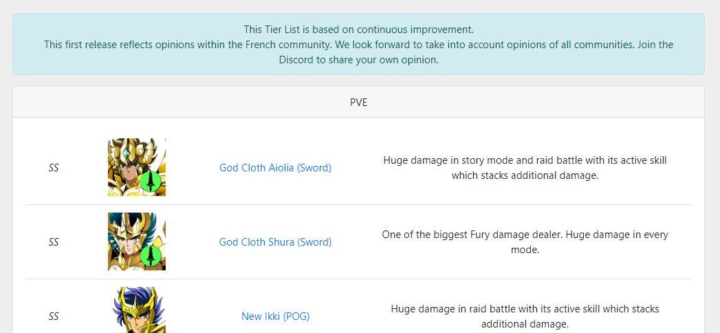 Pve Tier Lists Pve Tier List — Neobux Bg