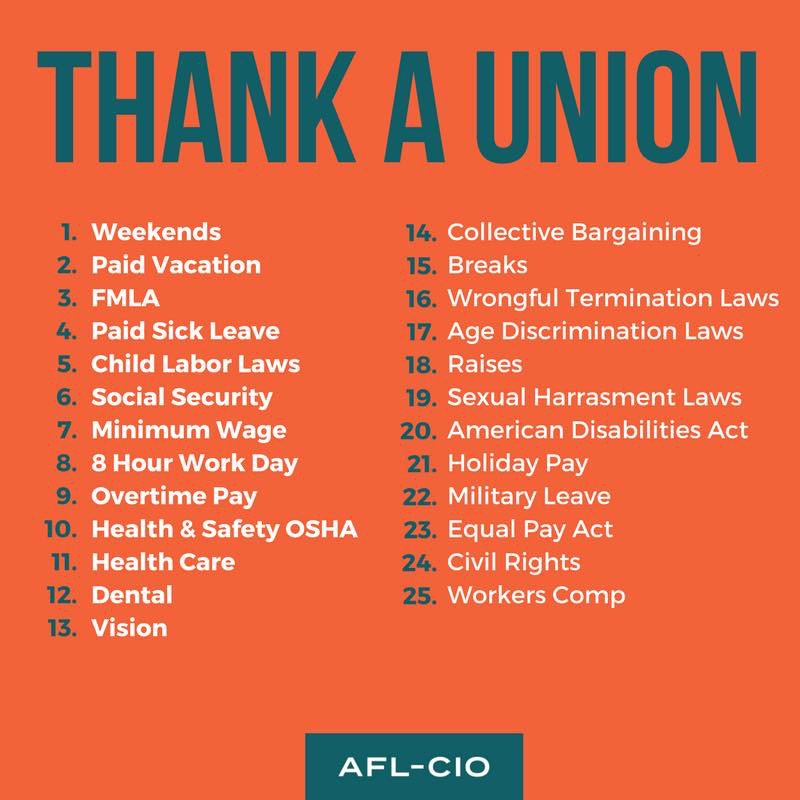 Image result for why we need unions