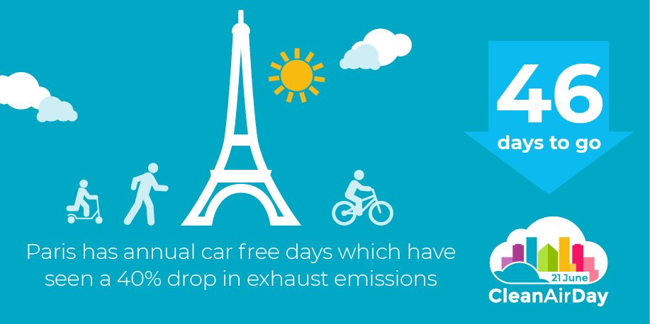 Clean Air Day On Twitter 46 Days Until Cleanairday Would A Carfreeday Work In Here The Uk Paris Has Annual Car Free Days Which Have Seen A 40 Drop In