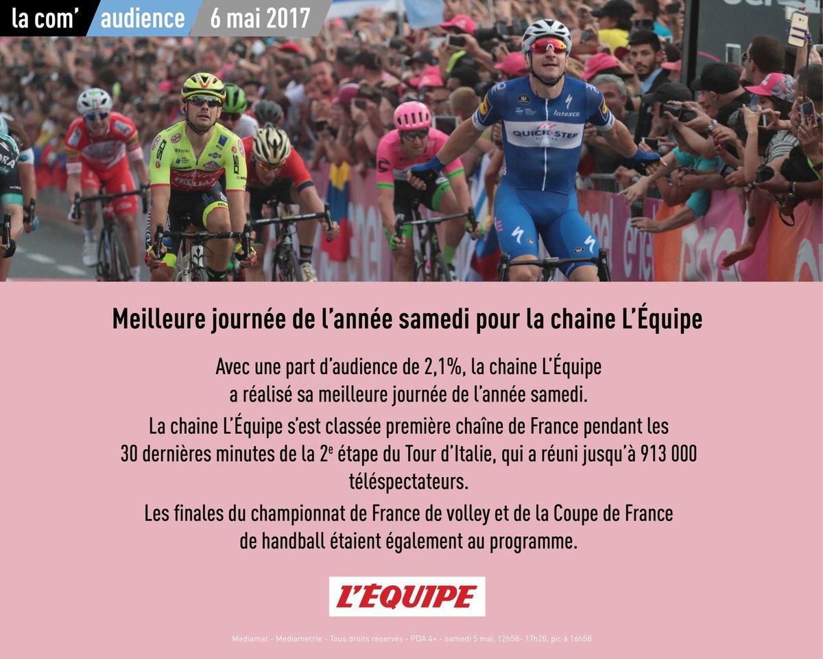 Le vélo à la TV - Page 6 DcggiBuW0AE3fsG