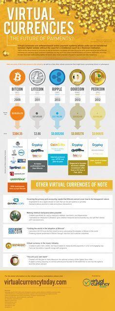 digitalcurrencyexchange hashtag on Twitter