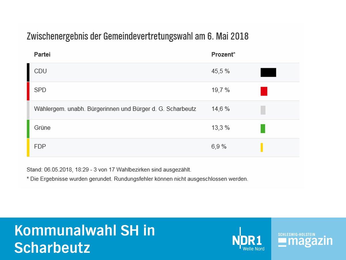 Amokfahrt Scharbeutz برچسب #scharbeutz در توییتر