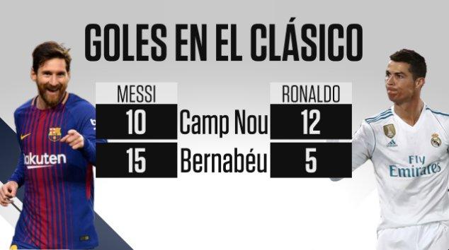 Yo soy toro en mi rodeo y torazo en rodeo ajeno  Messi y Cristiano Ronaldo bf0727fc11595