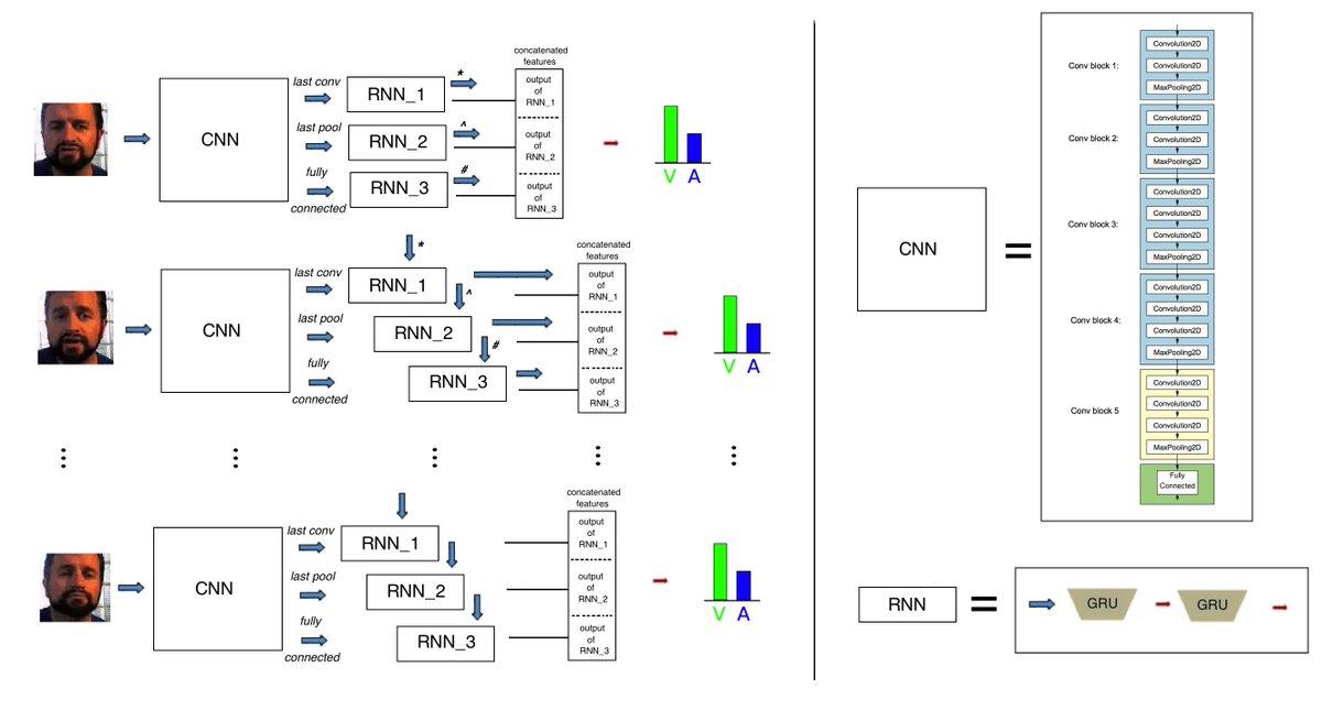 download eisenbahnwagenbau erläuternde beschreibung der verschiedenen einrichtungen der eisenbahnwagen