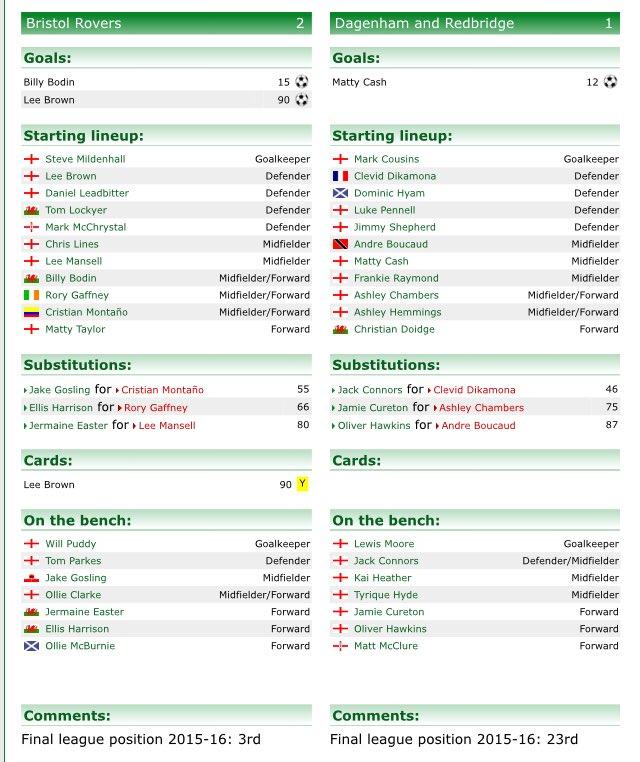 1b54b61364e8f Bristol Rovers Tickets's tweet -